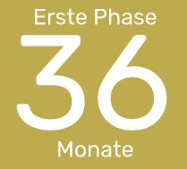 1 Phase BGE